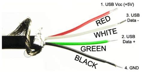 green black wire connection how many wires are in a usb