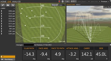 trackman swing direction lesson options mearns castle golf academy