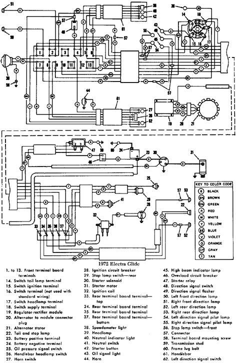 sch 233 233 lectrique des harley davidson big wiring