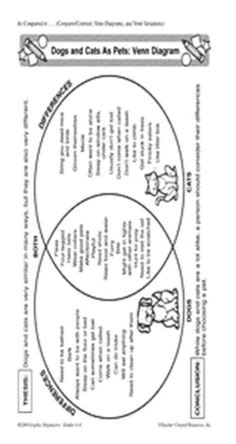Compare And Contrast Essay Cats And Dogs by Dogs And Cats As Pets Venn Diagram Graphic Organizer 4th 8th Grade Teachervision