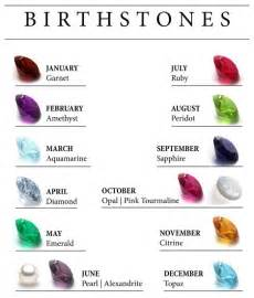 december birthstone color birthstone meanings and colors images