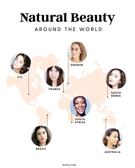 whats trending in the beauty world what quot natural beauty quot looks like in different countries