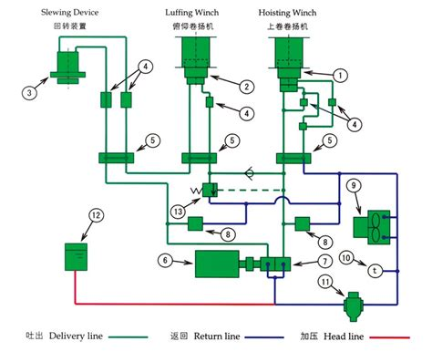 circuit diagram hydraulic wiring diagram with description