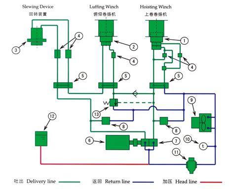 hydraulic circuit diagram symbols ireleast readingrat net