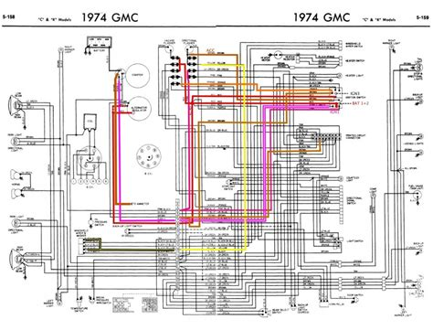 75 chevy truck wiring diagram wiring diagrams wiring