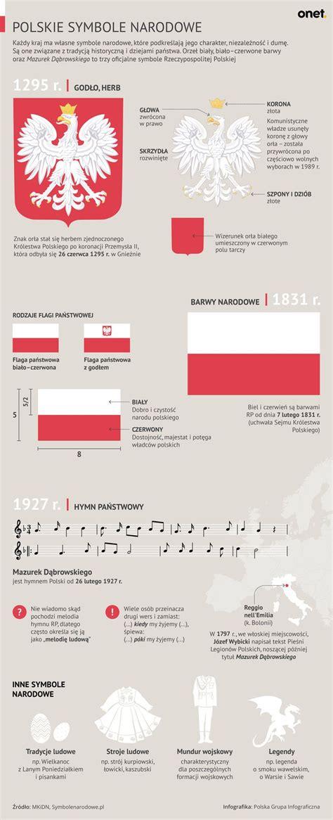java pattern polskie znaki polskie symbole narodowe infografika polska