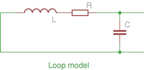 capacitor inductor parallel impedance the loop and the pre lifier