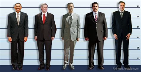 world s top 10 presidential image gallery tallest