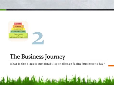 Mba Sustainable Development by Executive Mba Master Class How To Transform Business