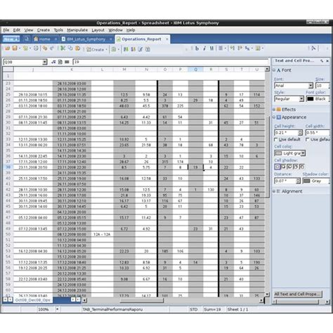 Lotus Spreadsheet by Ibm Lotus Symphony A Review Of The Linux Version