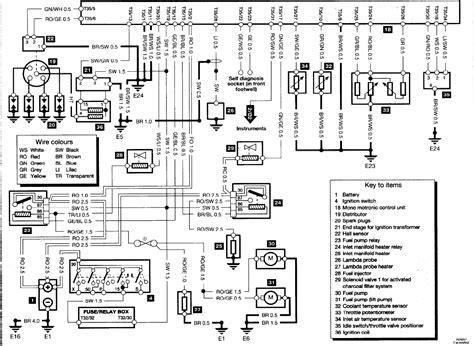 nissan altima evap system wiring diagram get free image