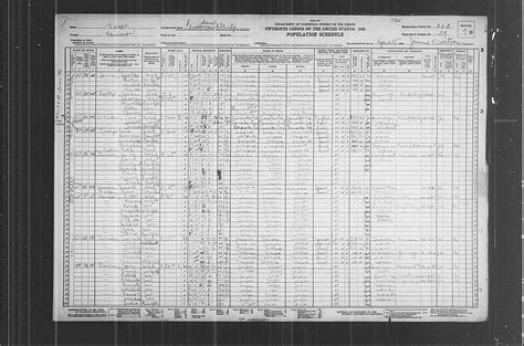 Cameron County Records Scrapbook Generated By Family Tree Heritage