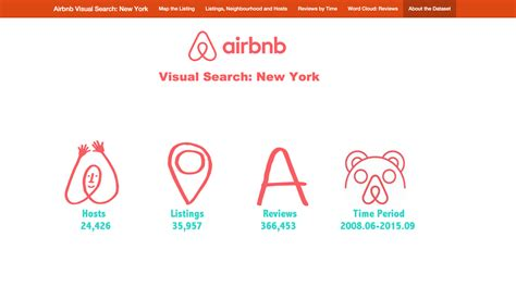 airbnb faq how airbnb is in nyc interactive data visualization in