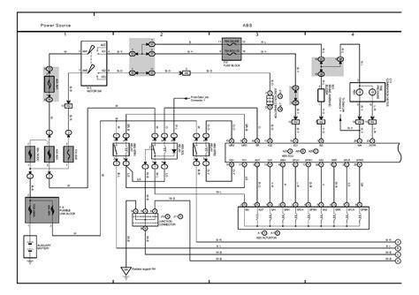 2003 International 4300 Electrical Diagrams Wiring Diagram