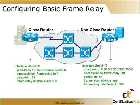 ccna training 187 ccna frame relay 2 configure frame relay switch frame design reviews