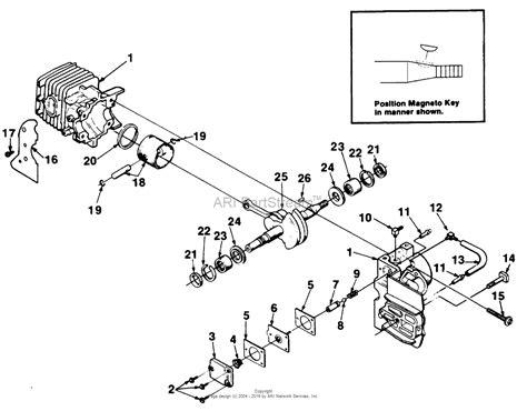 homelite chainsaw parts diagram homelite 2 chain saw ut 10653 parts diagram for