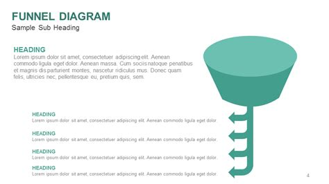 Diagram Of Funnel 28 Images Funnel Diagram Powerpoint Funnel Diagram Powerpoint Template
