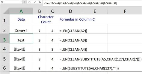 command pattern java exle undo excel clean function to remove non printable characters