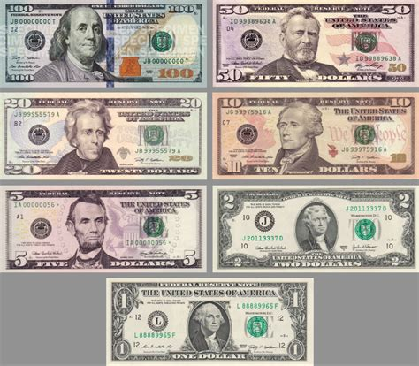 wondering what your u s paper money bills are worth here are u s paper currency values
