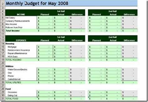 Hoa Budget Template Thevillas Co Hoa Reserve Study Excel Template