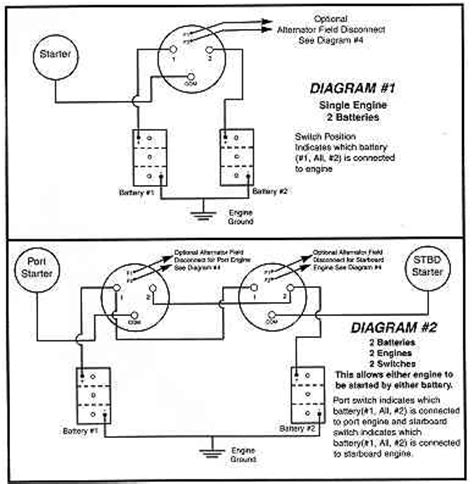rv battery disconnect switch wiring diagram intellitec battery disconnect switch wiring diagram get
