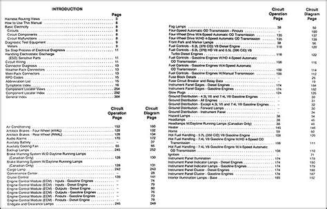1993 chevy c k suburban blazer wiring diagram
