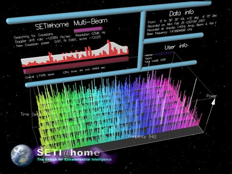 file seti home multi beam screensaver png wikimedia commons