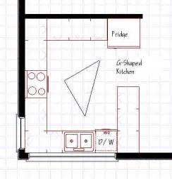 U Shaped Kitchen Floor Plans Kitchen Layout Design Kitchen Floor Plans