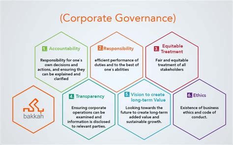 corporate governance challenges family corporate governance bakkah inc