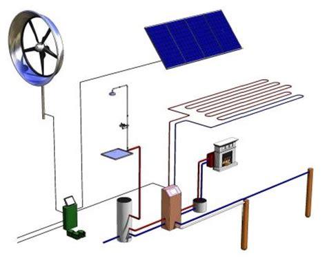 windkraft zuhause vertikale windkraftanlge eigene wind energie