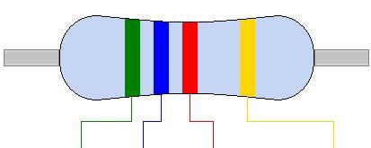 color code of 5k ohm resistor 5k6 5 6k ohm resistor colour code