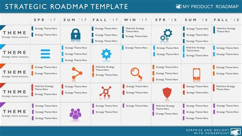 software development roadmap template seven phase agile software strategy timeline roadmapping