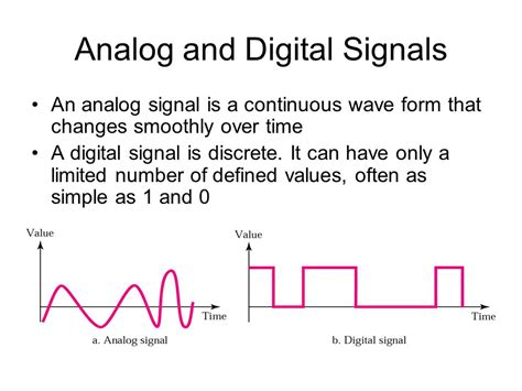 integrated electronics analog and digital circuit and system by jacob millman free analog to digital signals