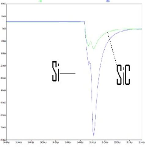 diodes sic diodes sic 28 images silicon carbide diodes