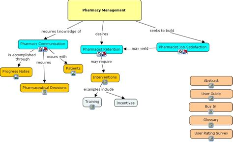 pharmacy layout design definition index how do you manage a pharmacy