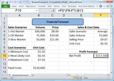 price volume mix analysis excel template monte carlo simulation tutorial exle solver