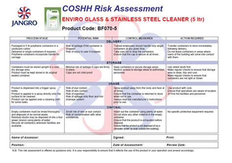 Assessment Coshh Risk Assessment Form Pressure Washing Risk Assessment Template