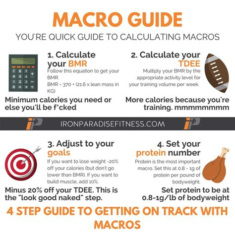 Perezmy Nutritionist Wants To Speak With You by M 225 S De 25 Ideas Incre 237 Bles Sobre Macro Diet Calculator En