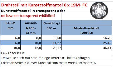 stahlseil zugfestigkeit tabelle drahtseile drahtseilzubeh 246 r anschlagseile