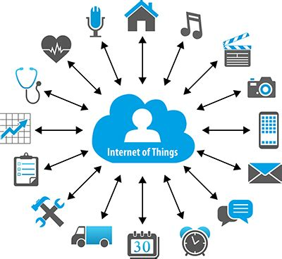 the internet of things can drive innovation if you