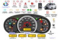 Suzuki Dashboard Symbols Downloads For Driving Instructors Students