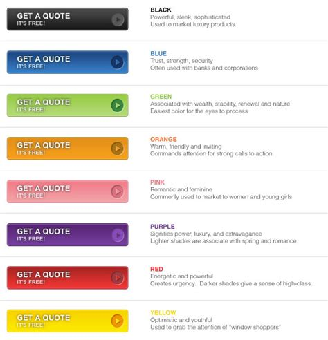 western digital color codes color theory and landing page buttons