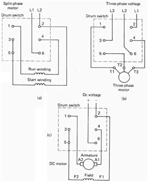 reversing motors with a drum switch