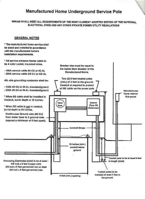 mobile home electrical wiring diagrams manufactured mobile home underground electrical service