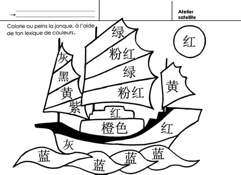 Muraille De Chine Dessin Maison Coloriage Dessin Maison Chinoise L