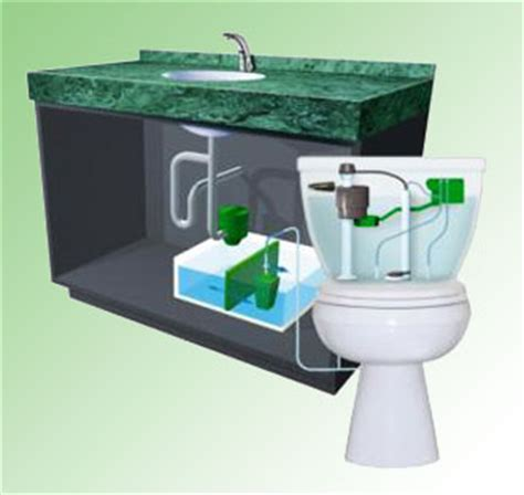bathroom recycling recycling in the bathroom bathroom design ideas