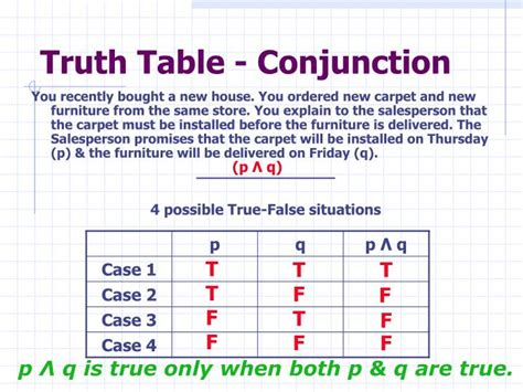 Conjunction Table by Ppt 3 2 Tables For Negation Conjunction And