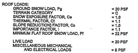 load duration factor for roof live load strong tie structural engineering news