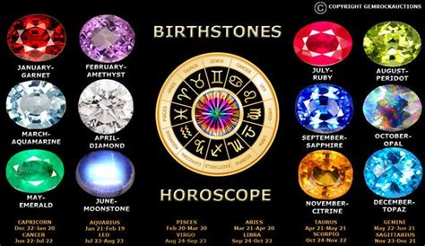 a list of gemstone birthstones and astrology horoscopes