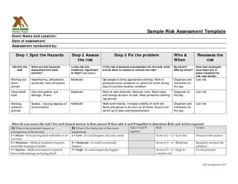 risk assessment form template free blank risk assessment